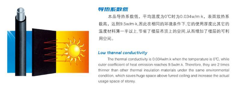 上海专业生产不干胶橡塑保温板价格